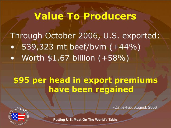 Value To Producers