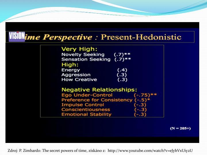 Zdroj: P. Zimbardo: The secret powers of time, získáno z:  http://www.youtube.com/watch?v=eJybVxUiy2U