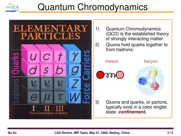 baryons antimatter gluon redshifts lumpiness nucleosynthesis The big bang is the expansion of the universe from an extremely hot and dense state that started about 137 billion ago scientists assume that all of the physical quantities like space, time, length, forces etc were densely packed into a ball of matter.