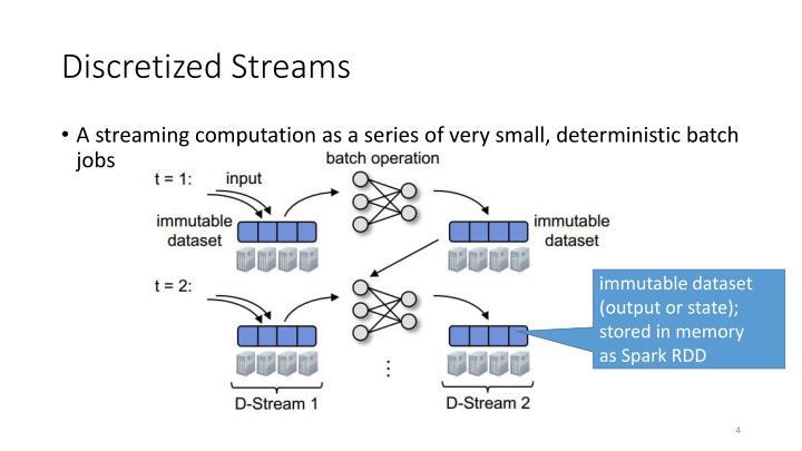 Discretized Streams