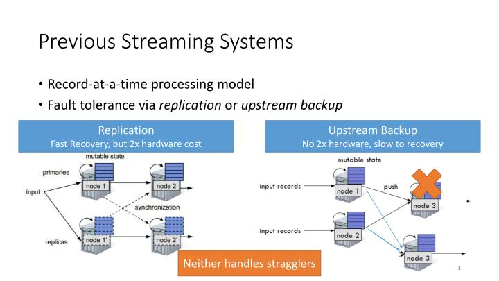 Previous streaming systems