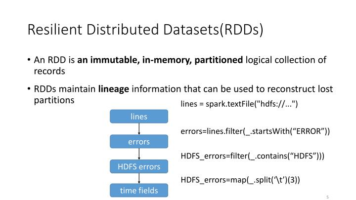 Resilient Distributed Datasets(RDD