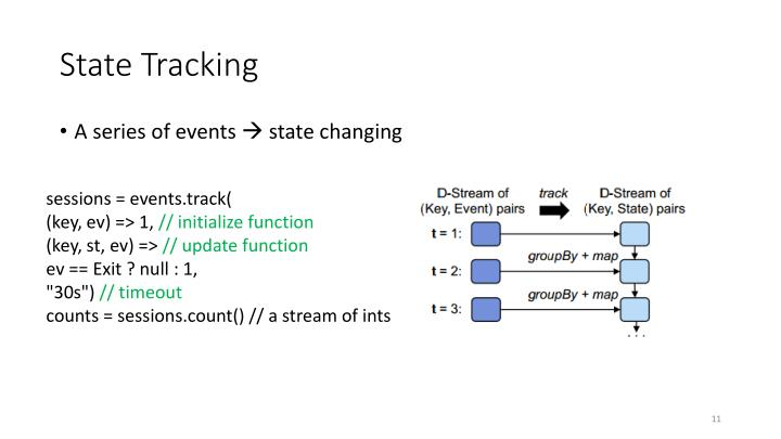 State Tracking