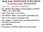 rank scale exchange turn move grooming song exchange
