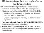 sfl focuses is on the three kinds of work that language does