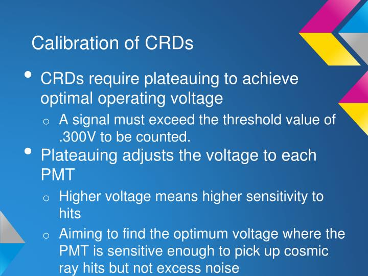 Calibration of CRDs