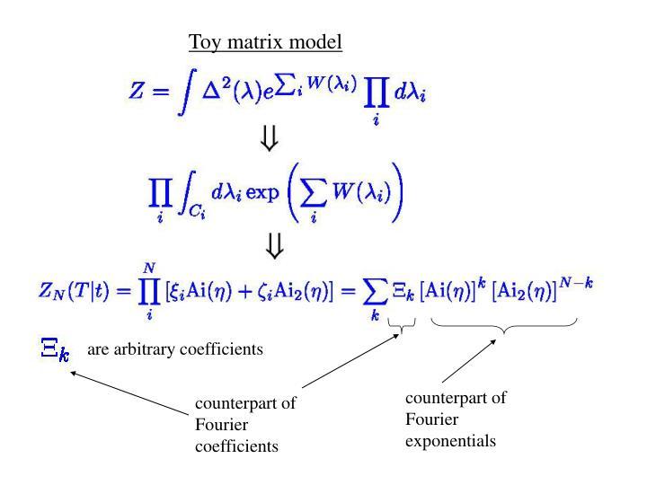 Toy matrix model