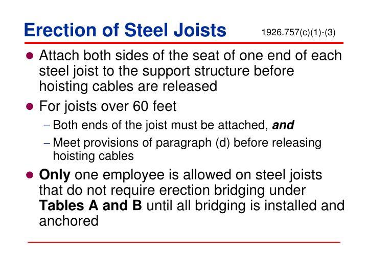 Erection of Steel Joists
