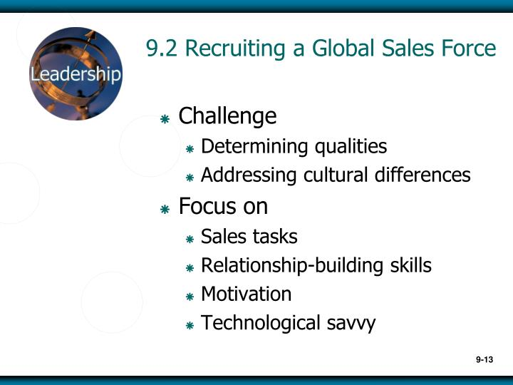 9.2 Recruiting a Global Sales Force