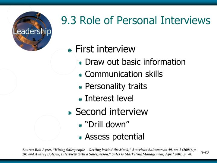 9.3 Role of Personal Interviews