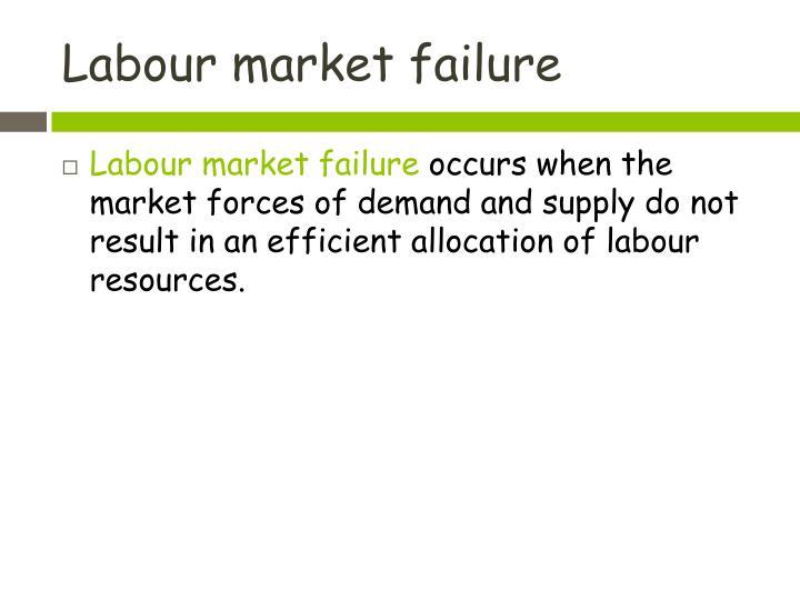 Labour market failure