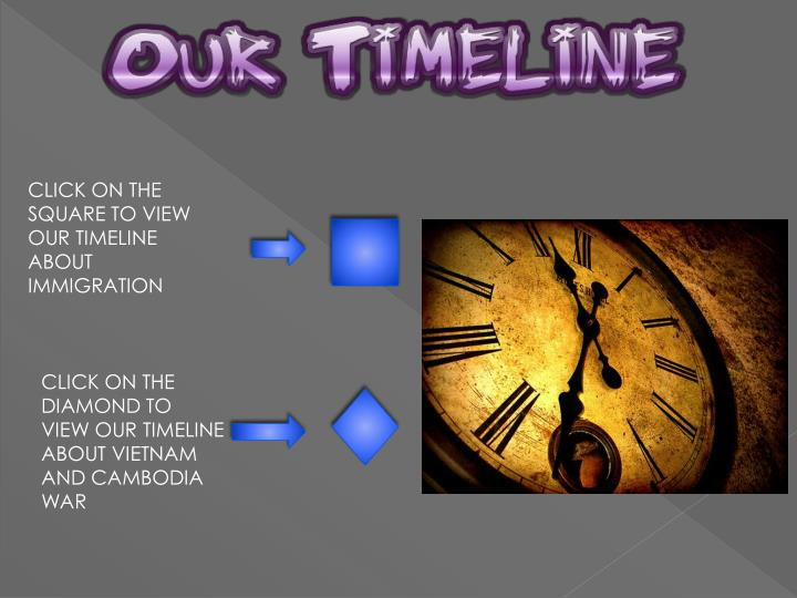 CLICK ON THE SQUARE TO VIEW OUR TIMELINE ABOUT IMMIGRATION