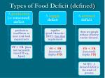 types of food deficit defined