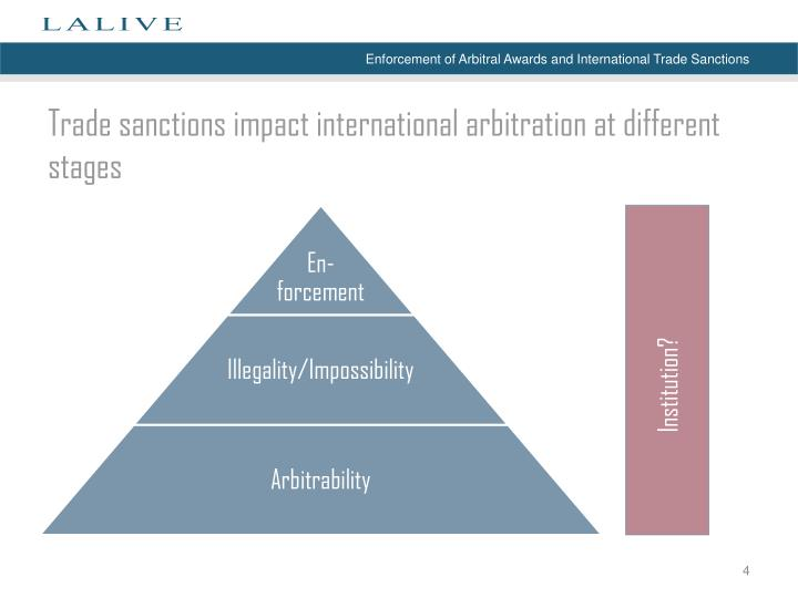 Enforcement of Arbitral Awards and International Trade Sanctions