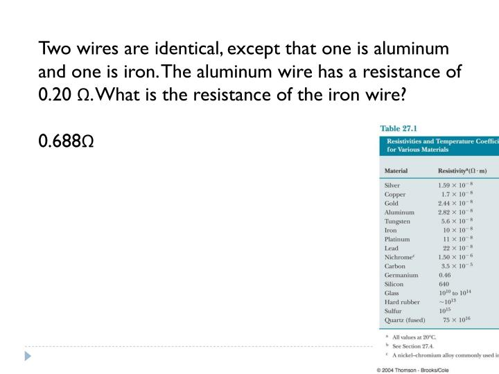 Two wires are identical, except that one is aluminum and one is iron. The aluminum wire has a resistance of 0.20 Ω. What is the resistance of the iron wire?
