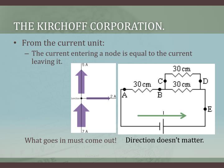 the Kirchoff corporation.
