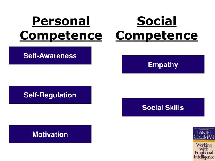 personal competence n.