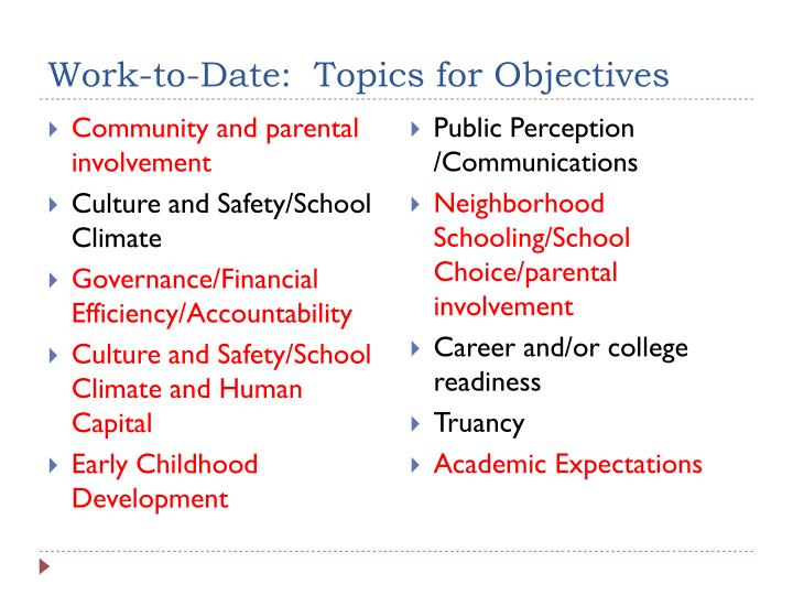 Work-to-Date:  Topics for Objectives