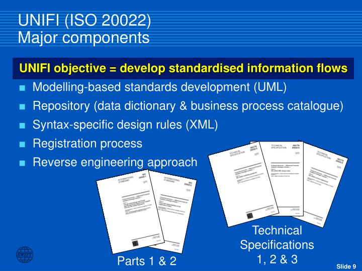 iso 20022 message format pdf