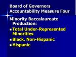 board of governors accountability measure four