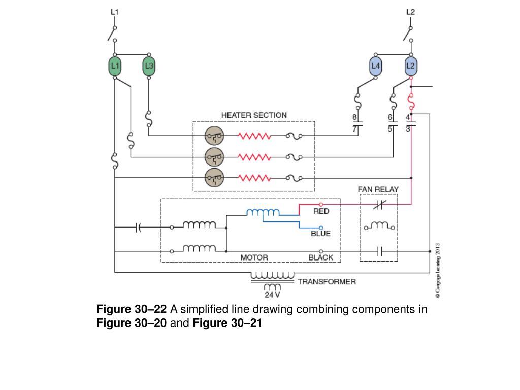 Ppt - Electric Heat Powerpoint Presentation