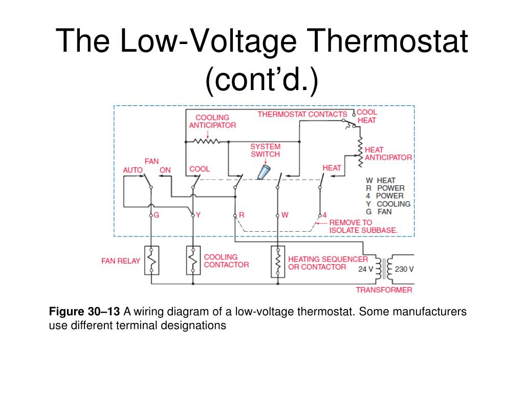 Low Voltage Thermostat Wiring Diagram from image1.slideserve.com
