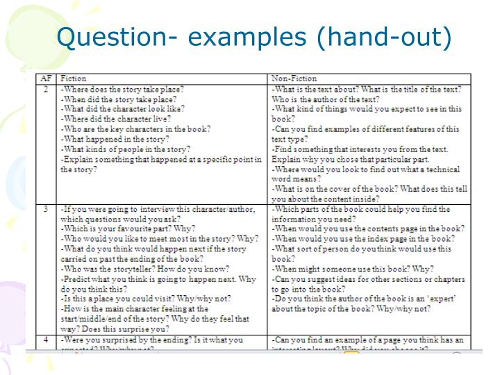 Question- examples (hand-out)