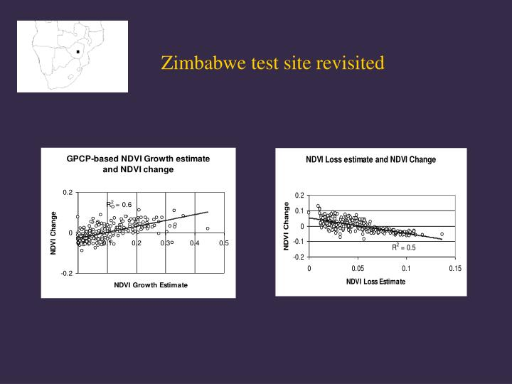 Zimbabwe test site revisited