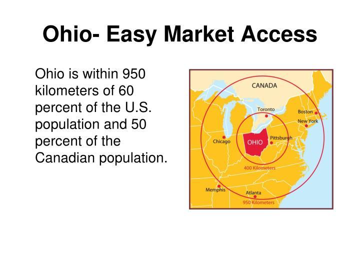 Ohio easy market access1