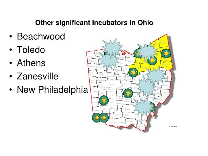 Other significant Incubatorsin Ohio