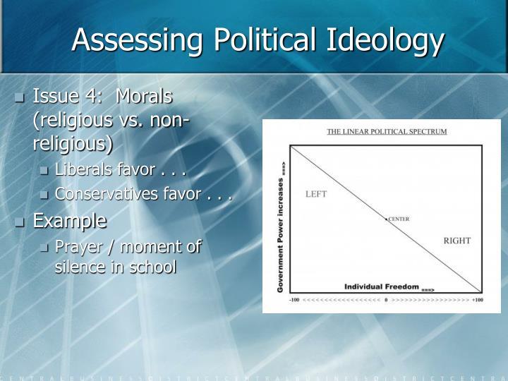 Assessing Political Ideology