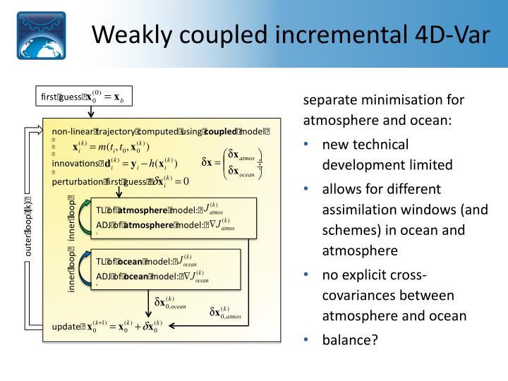 Weakly coupled incremental 4D-Var