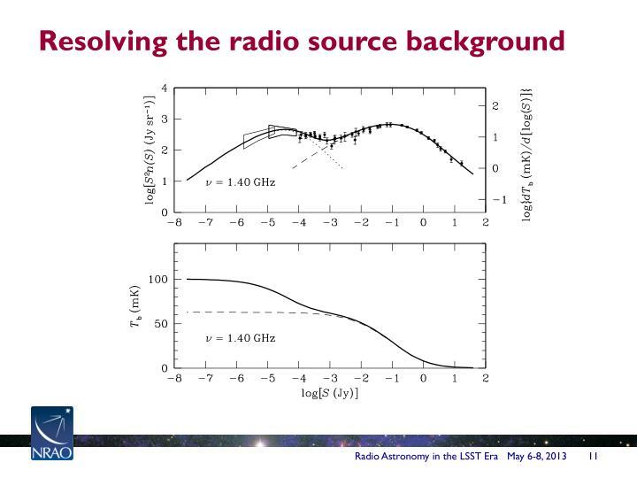 Resolving the radio source background