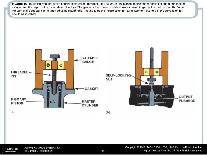 brake booster push rod gauge