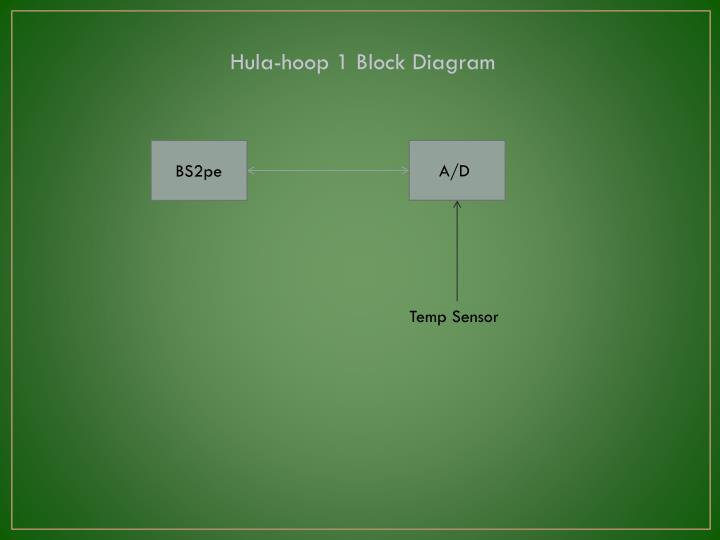 Hula-hoop 1 Block Diagram