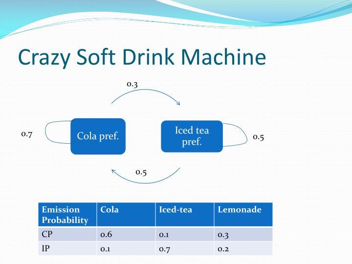 Crazy Soft Drink Machine