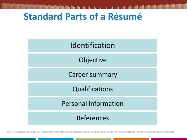 Standard Parts of a Résumé