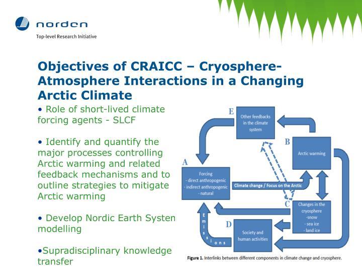 Objectives of CRAICC