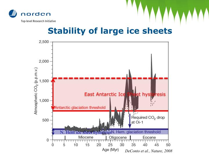 Stability of large ice sheets