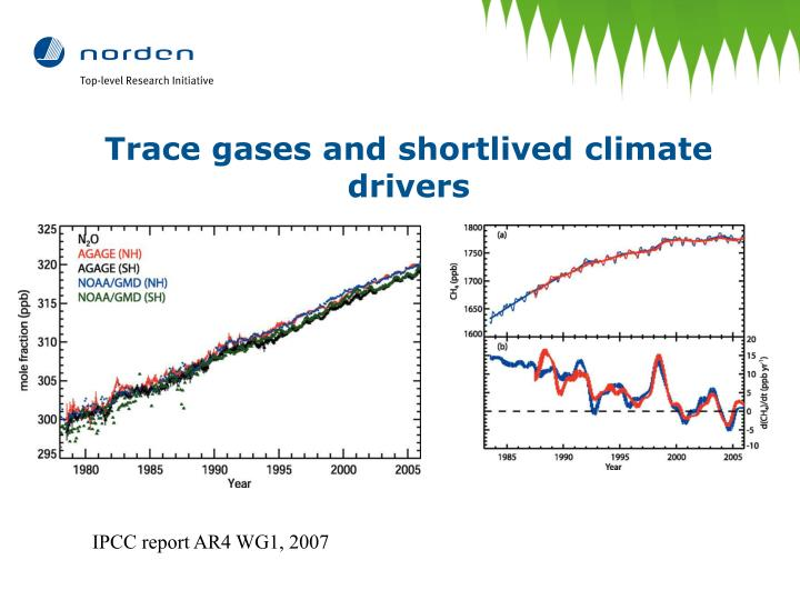 Trace gases and shortlived climate drivers