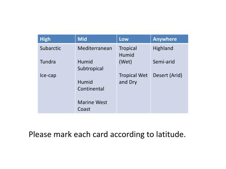Please mark each card according to latitude.
