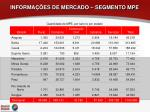 informa es de mercado segmento mpe1