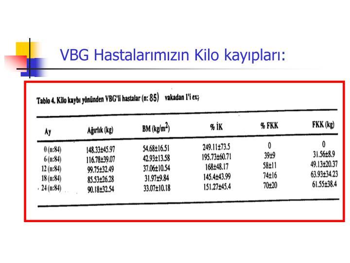 VBG Hastalarımızın Kilo kayıpları: