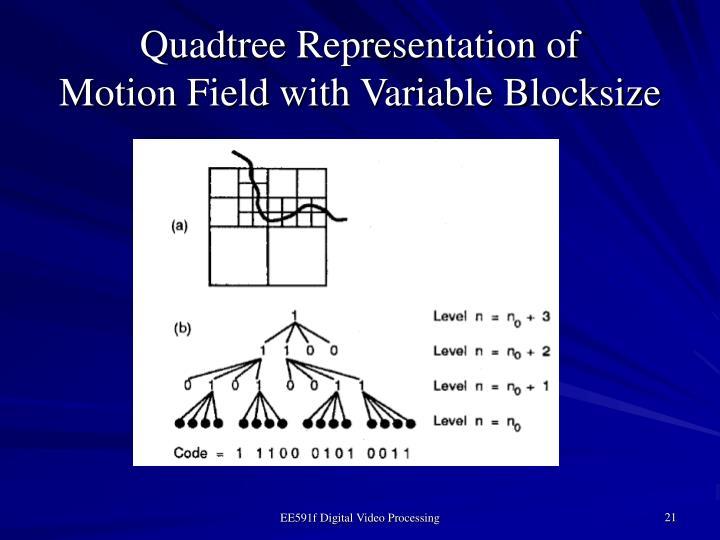 Quadtree Representation of