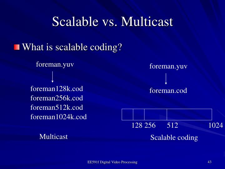 Scalable vs. Multicast