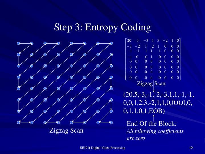 Step 3: Entropy Coding