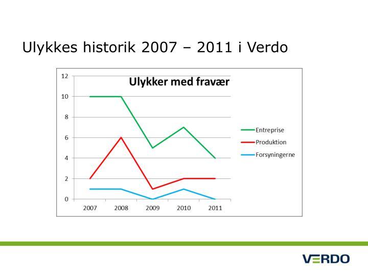 Ulykkes historik 2007 – 2011 i