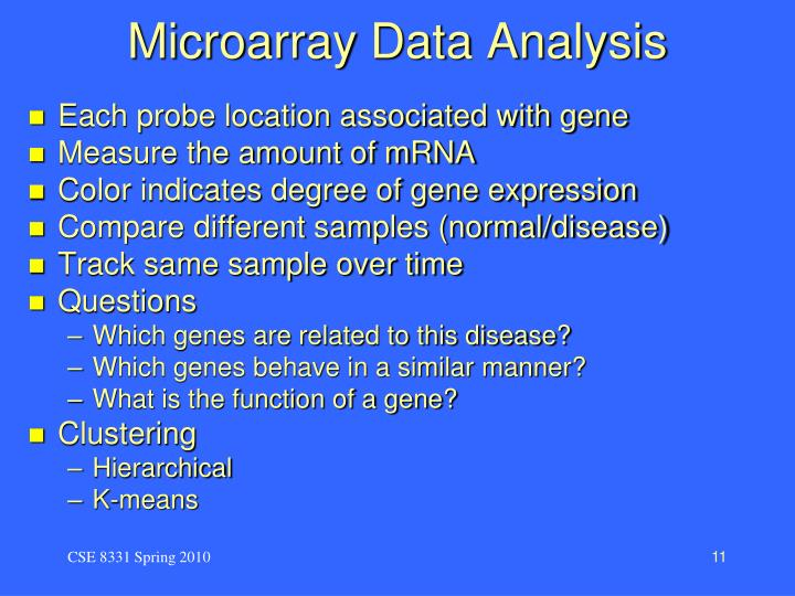 Microarray Data Analysis