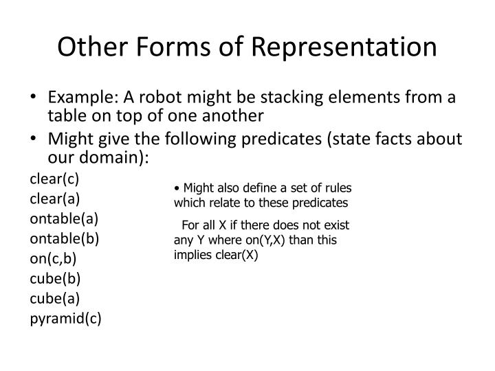 Other Forms of Representation