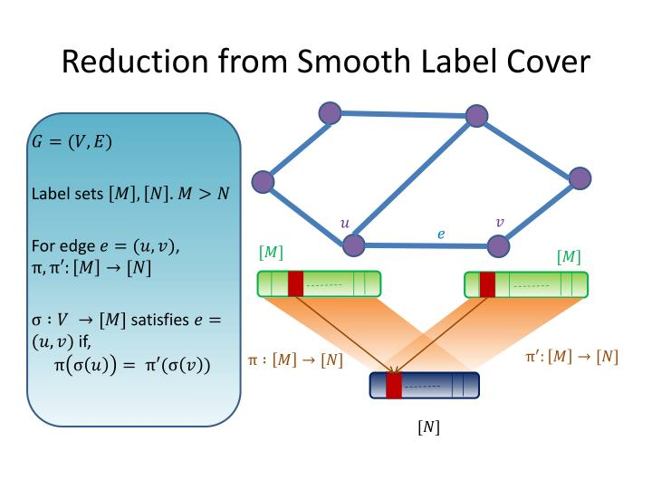 Reduction from Smooth Label Cover